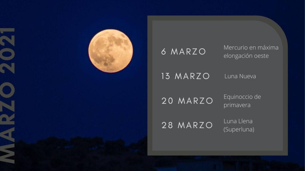 CalendarioAstronomico2021_Marzo
