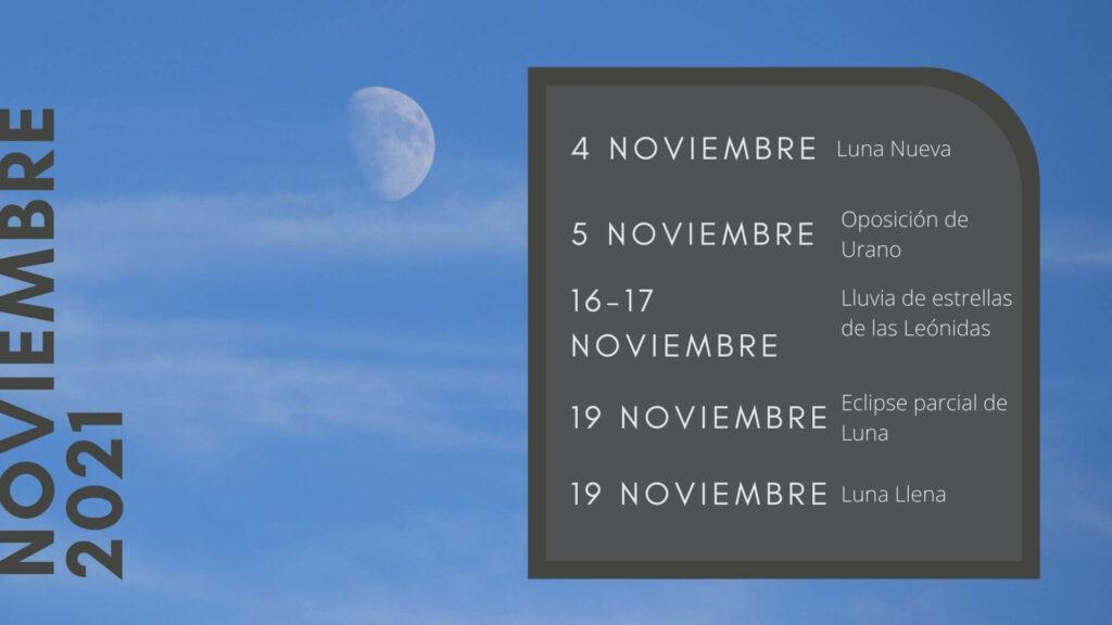 CalendarioAstronomico2021_Noviembre